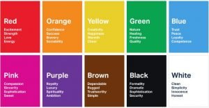How to Empower Yourself with Color Psychology Varying Colors